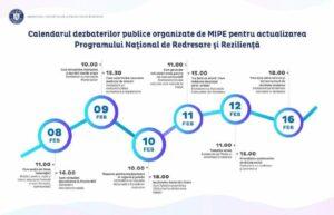 consultari-PNRR-e1612443256786