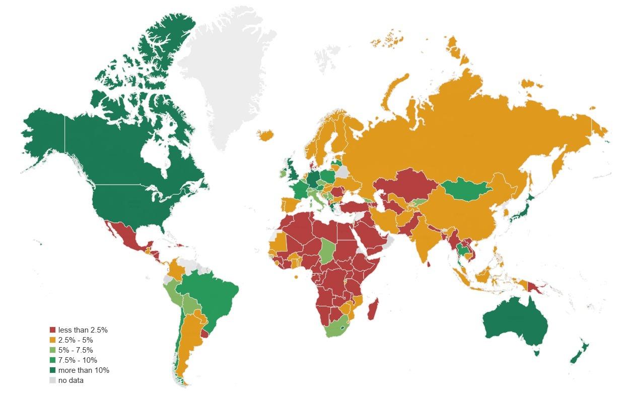 FMI harta masuri fiscale